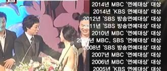 劉在石觀眾選出的Top Star一位 曾獲得11次大賞