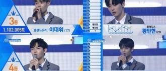 《101》第二季昨晚落幕 「Wanna One」11位成員確定