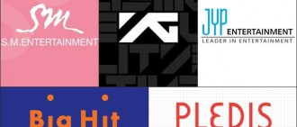 三大社、Big Hit、Pledis 2017年計劃