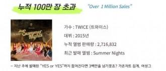 GAON百萬專輯銷量團體top10公開,TWICE作為唯一入榜女團!