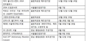 2014韓國歌手演唱會門票銷量排行鳥叔年末演唱會最賣座