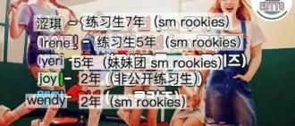 包括f(x)和Red Velvet,10年裡SM只有10個女練習生出道