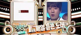 《音樂銀行》黃致列擊敗GD 獲音樂節目首個冠軍