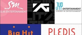 三大社、Big Hit、Pledis 2017年計劃