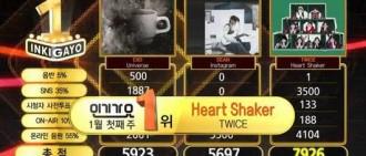 《人歌》TWICE奪冠 《Heart Shaker》累積8座冠軍